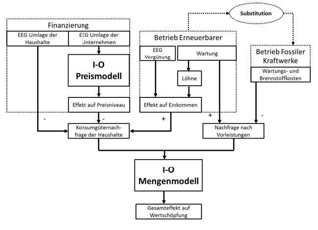 tii_model1